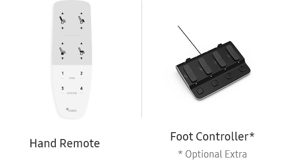 Hand Remote, Foot Controller
